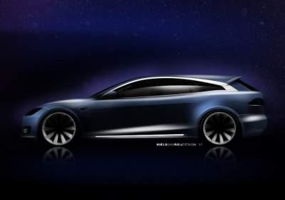Tesla INC (Put) (TSLA) Holding Held by Quentec Asset Management Llc